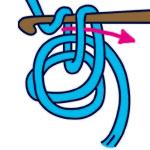 (转载)鉤針娃娃教學 Lesson1:輪狀起針 - 老梨 - 蜗牛逗留地